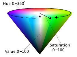 Подбор цвета при верстке сайта